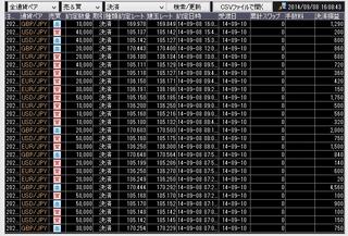 20140908本日の取引結果(決済分)