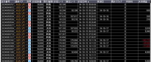 20141015超大ボケ~orz