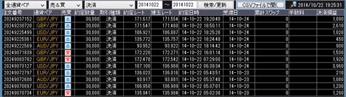 20141022本日の取引結果