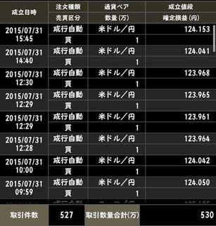 20150731_o_FXプライム様Lot数合計.jpg